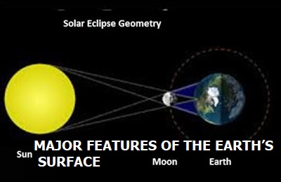 MAJOR FEATURES OF THE EARTH